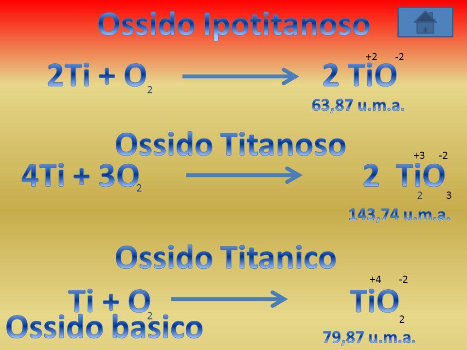 Ossido Ipotitanoso 2Ti + O 2 TiO Ossido Titanoso 4Ti + 3O 2 TiO