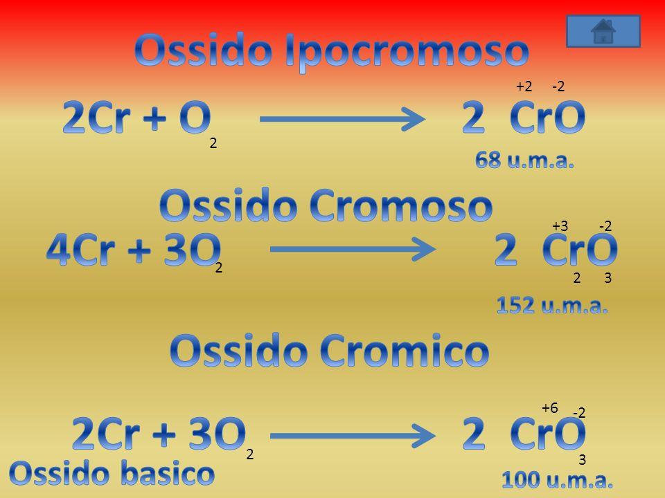Ossido Ipocromoso 2Cr + O 2 CrO Ossido Cromoso 4Cr + 3O 2 CrO
