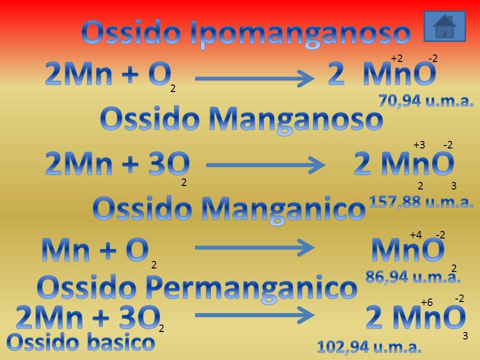 Ossido Ipomanganoso 2Mn + O 2 MnO Ossido Manganoso 2Mn + 3O 2 MnO