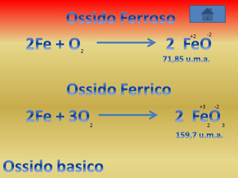 Ossido Ferroso 2Fe + O 2 FeO Ossido Ferrico 2Fe + 3O 2 FeO