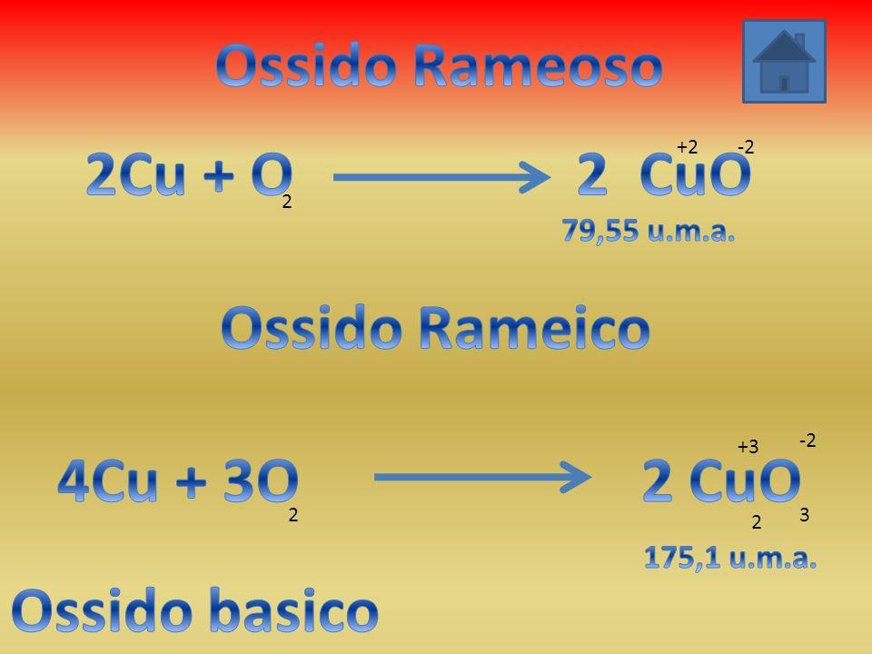 Ossido Rameoso 2Cu + O 2 CuO Ossido Rameico 4Cu + 3O 2 CuO
