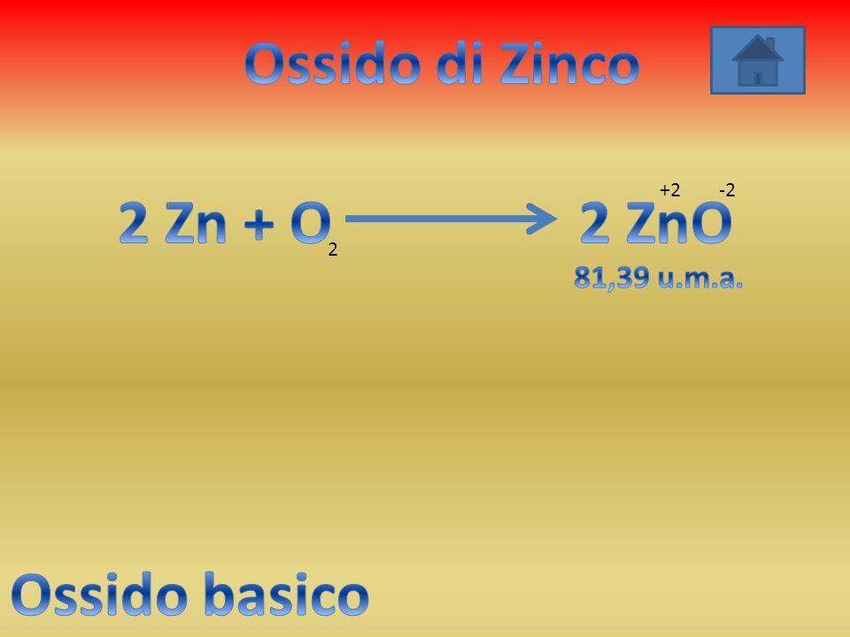 Ossido di Zinco 2 Zn + O 2 ZnO Ossido basico