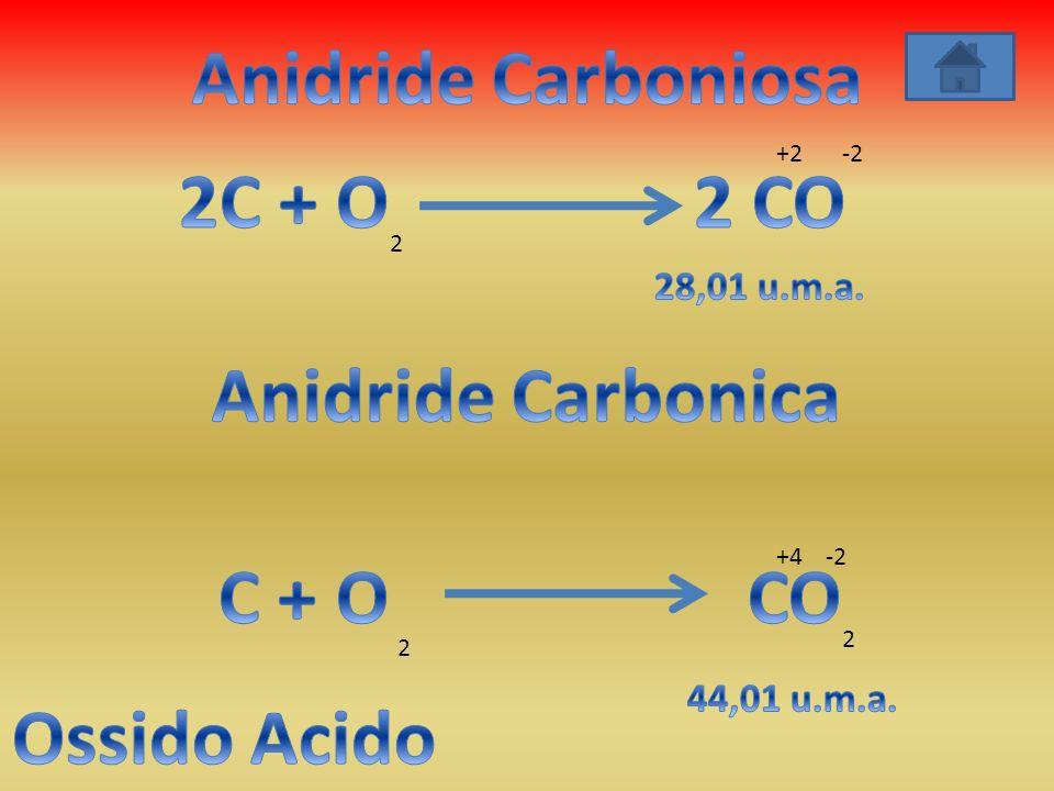 Anidride Carboniosa 2C + O 2 CO Anidride Carbonica C + O CO