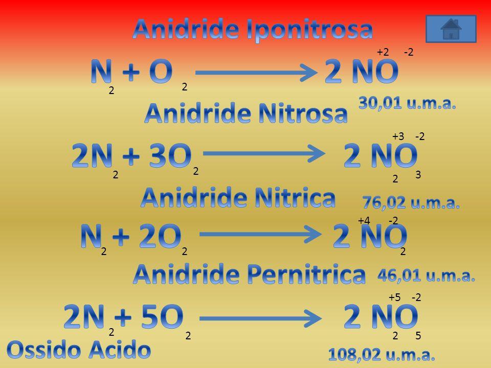 N + O 2 NO 2N + 3O 2 NO N + 2O 2 NO 2N + 5O 2 NO