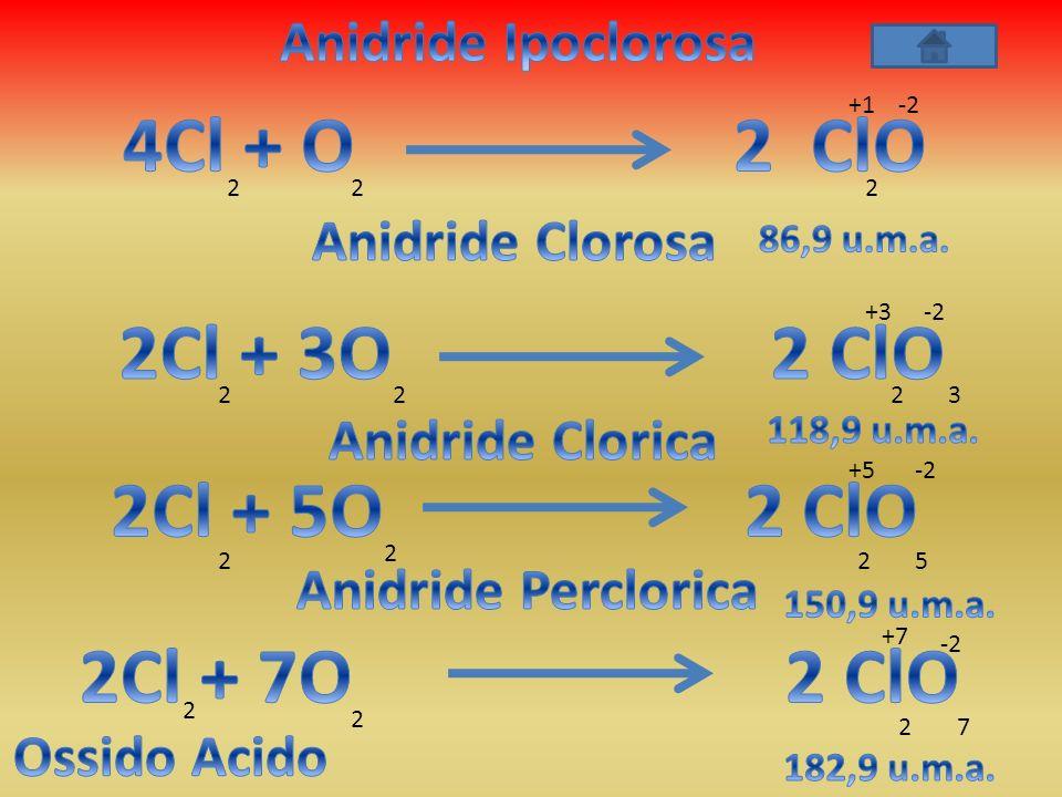 4Cl + O 2 ClO 2Cl + 3O 2 ClO 2Cl + 5O 2 ClO 2Cl + 7O 2 ClO
