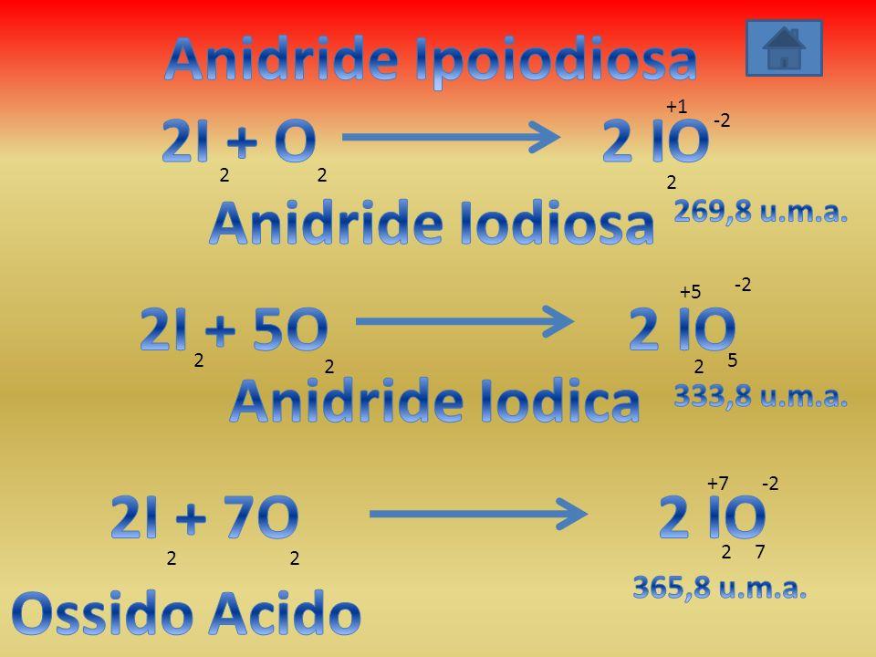 Anidride Ipoiodiosa 2I + O 2 IO Anidride Iodiosa 2I + 5O 2 IO