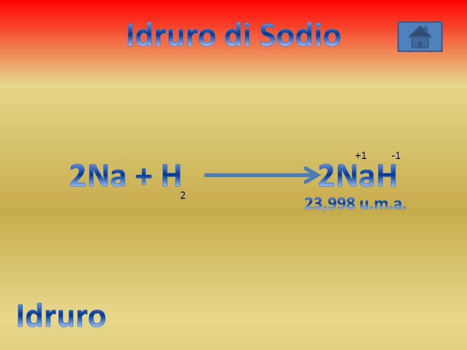 Idruro di Sodio 2Na + H 2NaH Idruro