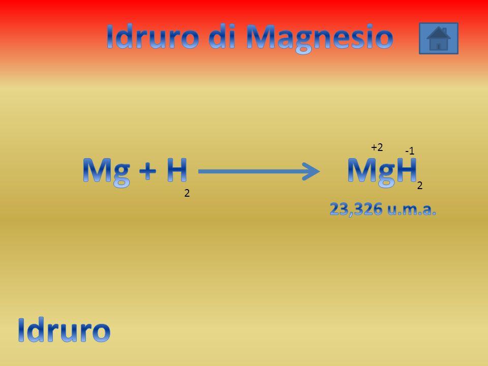 Idruro di Magnesio Mg + H MgH Idruro