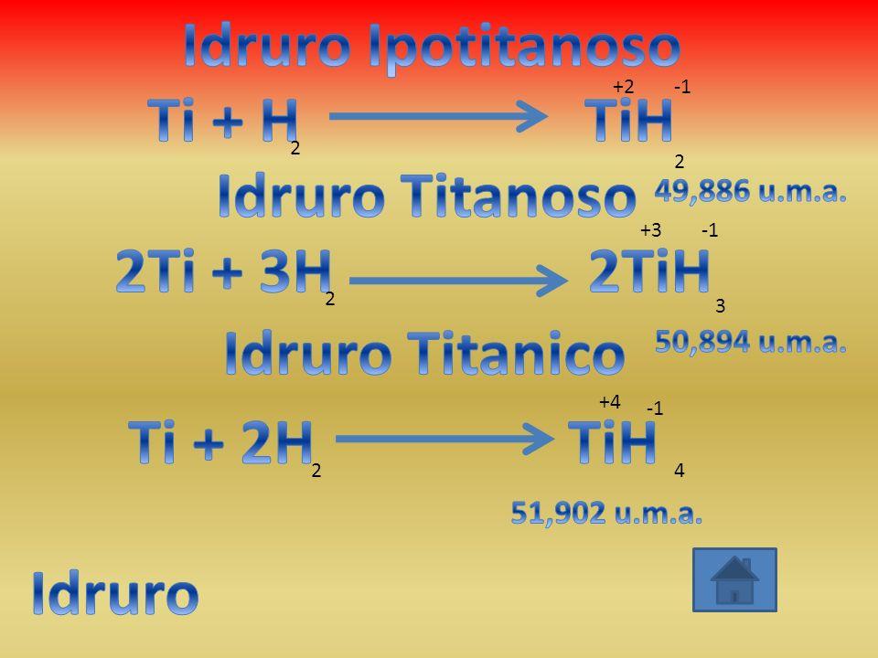 Idruro Ipotitanoso Ti + H TiH Idruro Titanoso 2Ti + 3H 2TiH