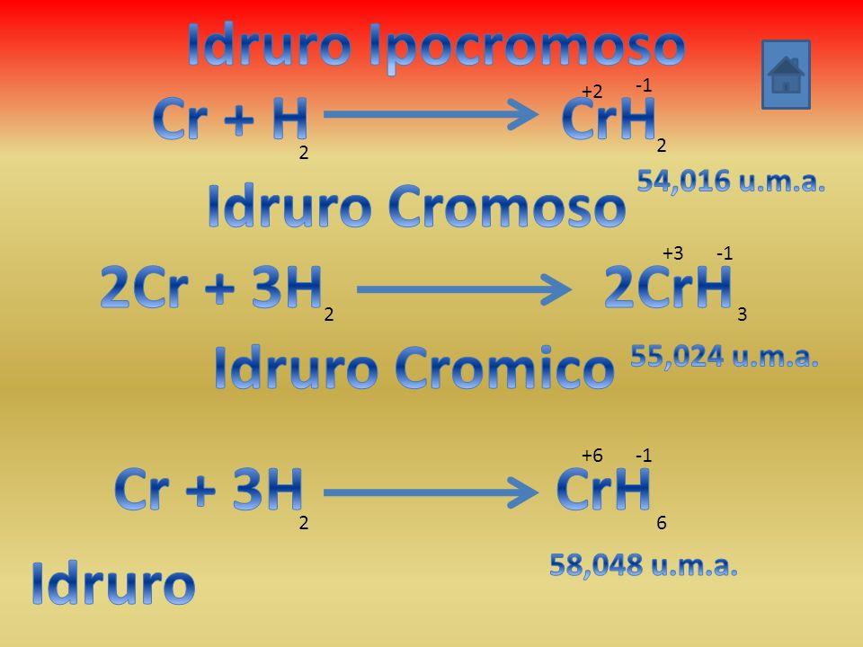 Idruro Ipocromoso Cr + H CrH Idruro Cromoso 2Cr + 3H 2CrH