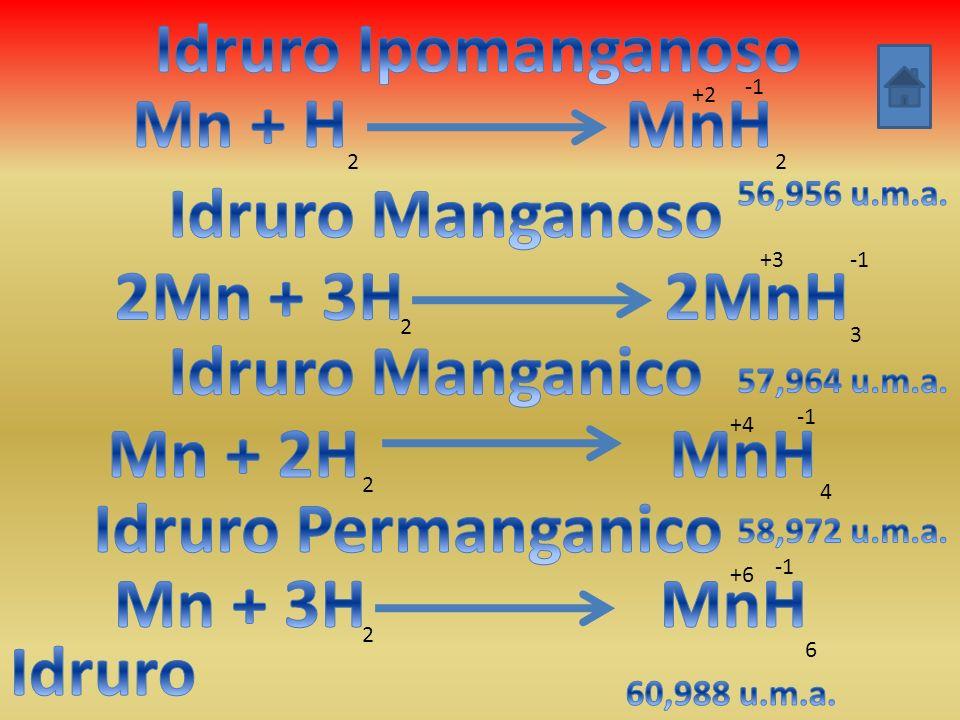 Idruro Ipomanganoso Mn + H MnH Idruro Manganoso 2Mn + 3H 2MnH