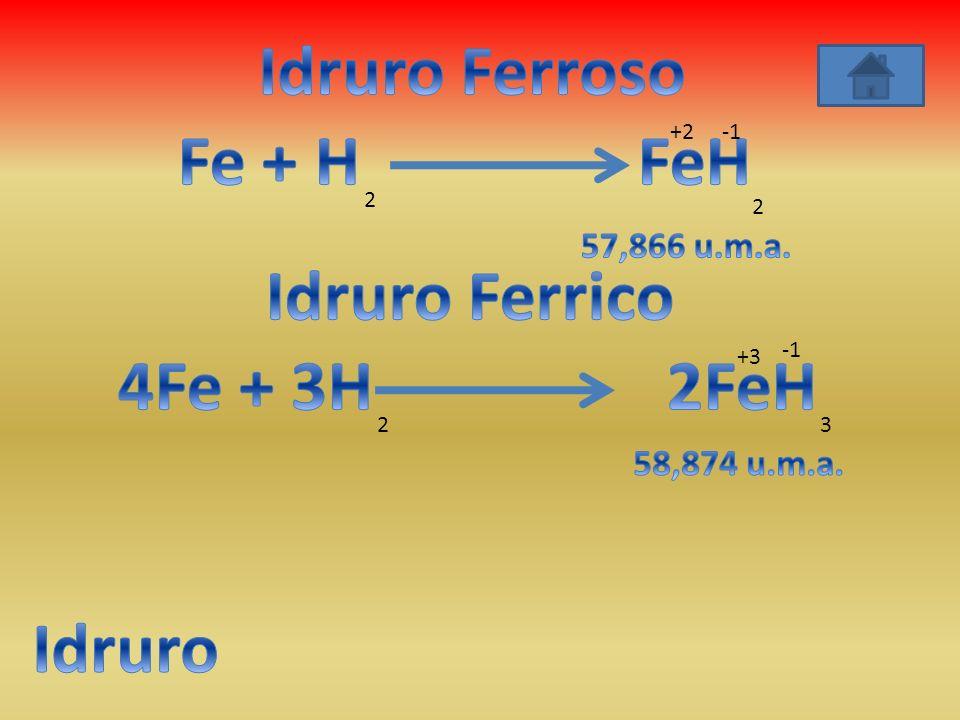 Idruro Ferroso Fe + H FeH Idruro Ferrico 4Fe + 3H 2FeH Idruro