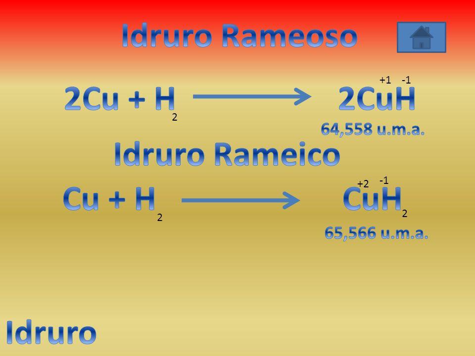 Idruro Rameoso 2Cu + H 2CuH Idruro Rameico Cu + H CuH Idruro