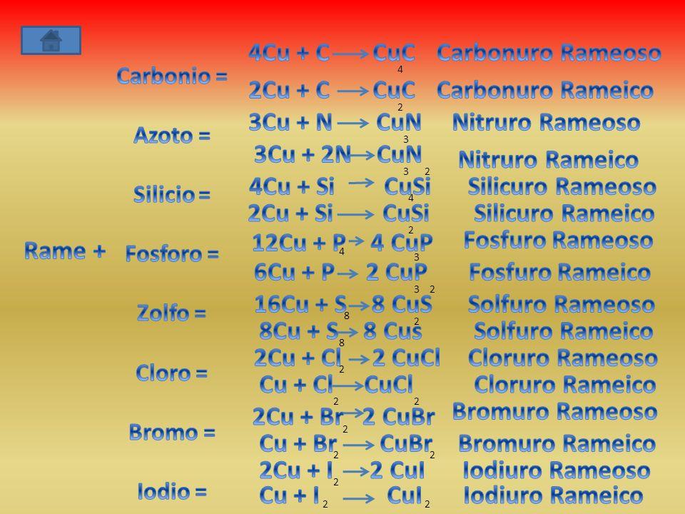 4Cu + C CuC Carbonuro Rameoso 2Cu + C CuC Carbonuro Rameico