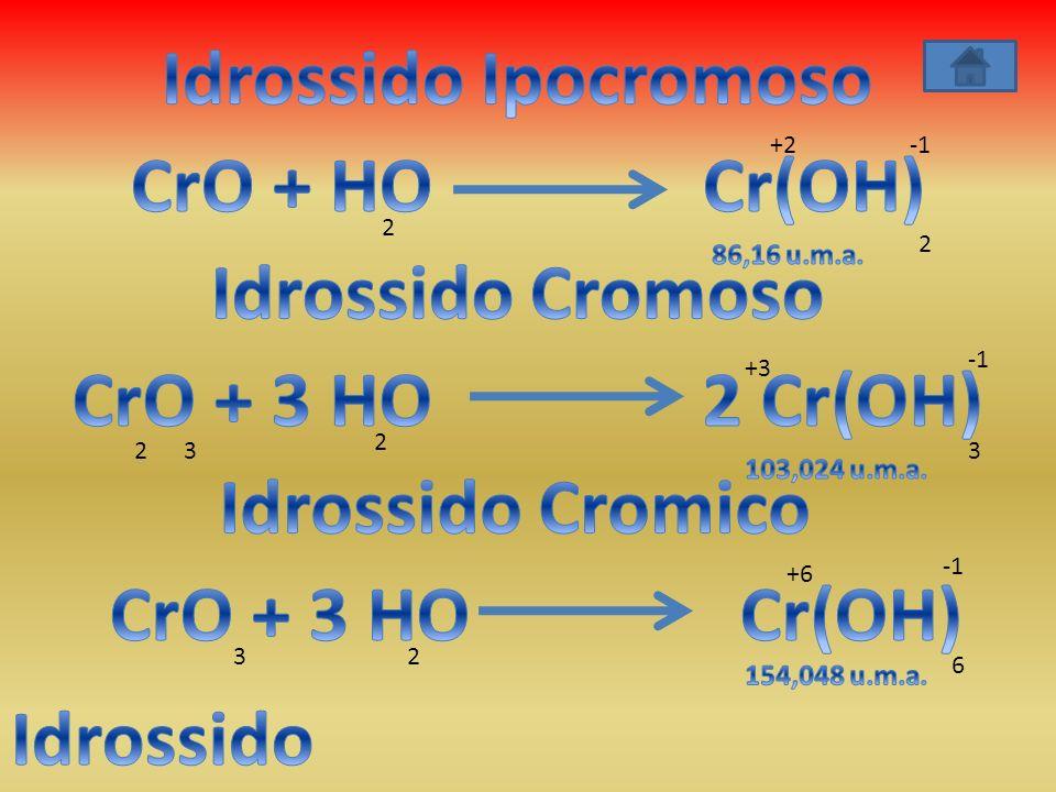 Idrossido Ipocromoso CrO + HO Cr(OH) Idrossido Cromoso