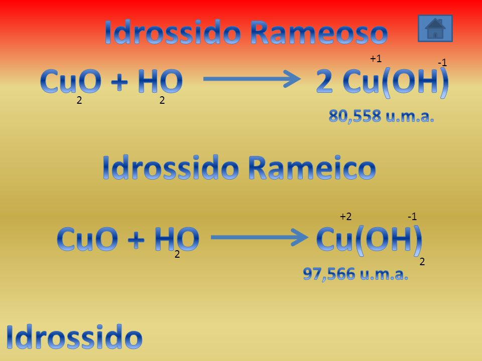 Idrossido Rameoso CuO + HO 2 Cu(OH) Idrossido Rameico CuO + HO Cu(OH)