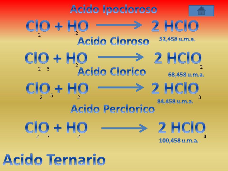 ClO + HO 2 HClO ClO + HO 2 HClO ClO + HO 2 HClO ClO + HO 2 HClO