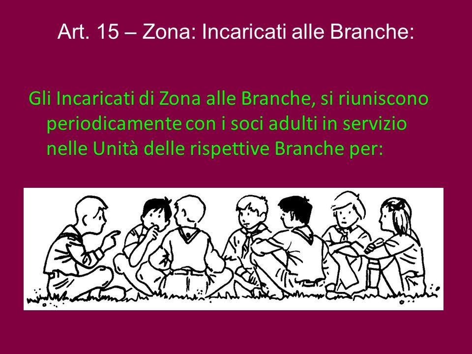 Art. 15 – Zona: Incaricati alle Branche: