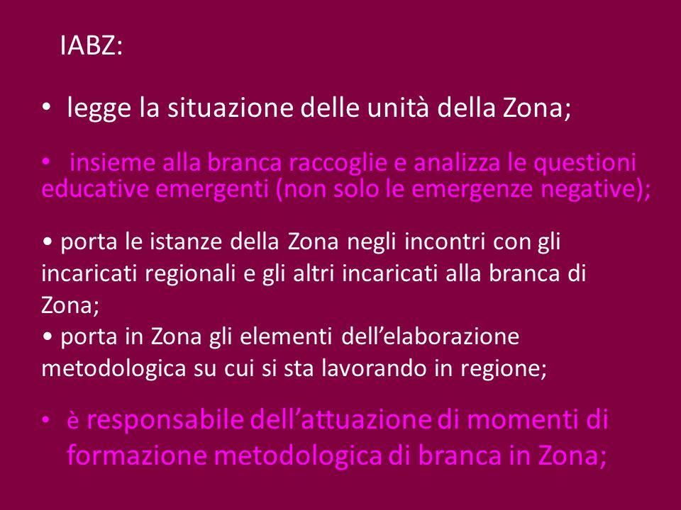legge la situazione delle unità della Zona;