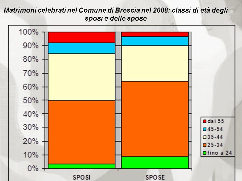 Matrimoni celebrati nel Comune di Brescia nel 2008: classi di età degli sposi e delle spose
