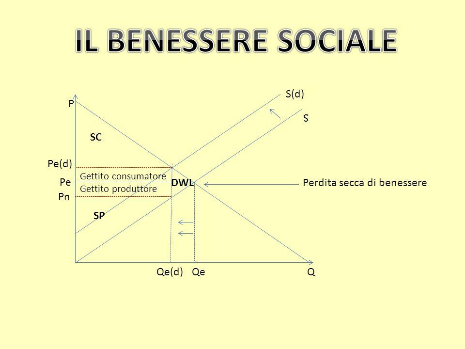 IL BENESSERE SOCIALE S(d) P S SC Pe(d) Pe DWL