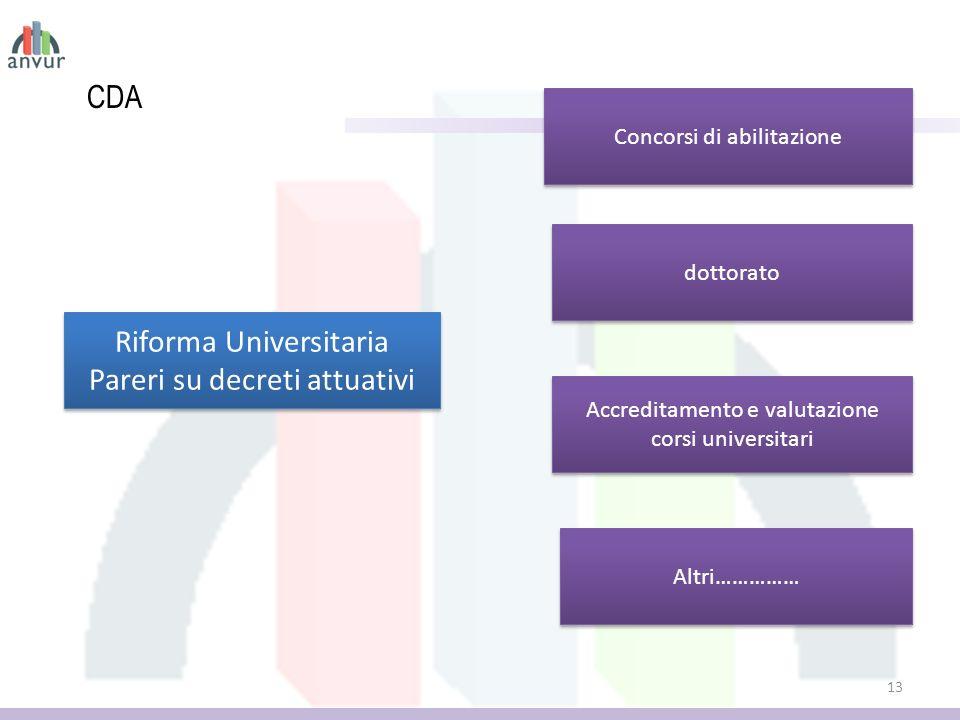 Riforma Universitaria Pareri su decreti attuativi