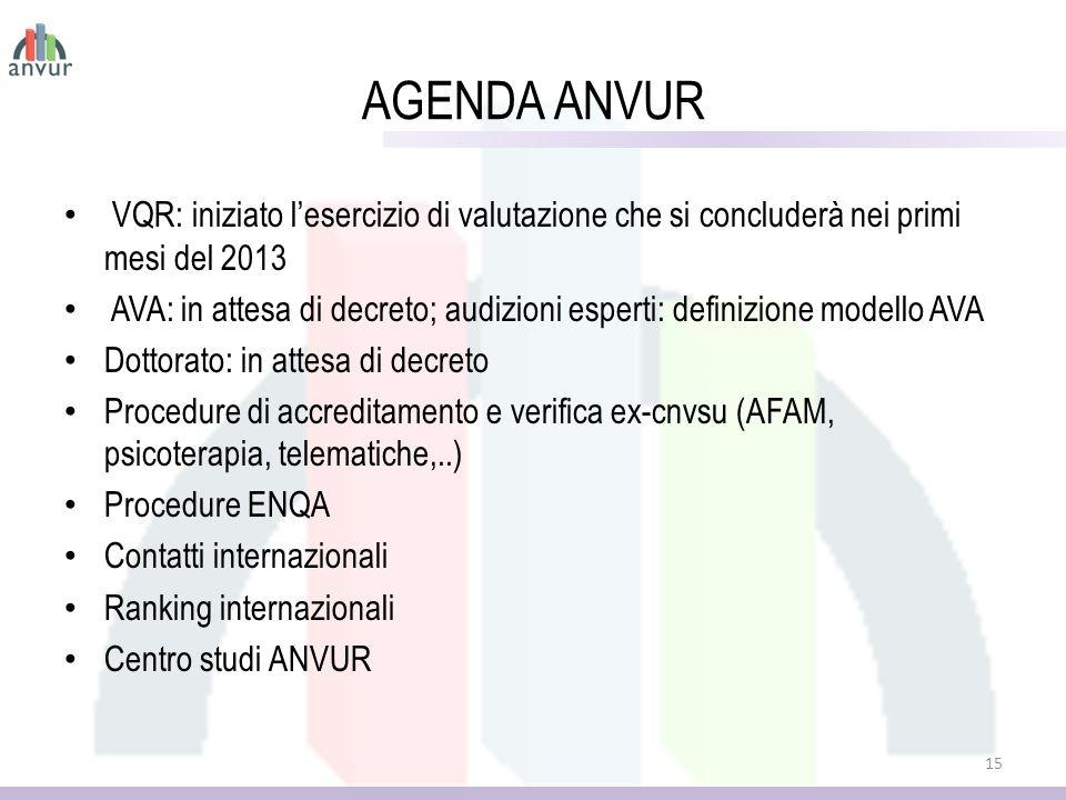 AGENDA ANVUR VQR: iniziato l'esercizio di valutazione che si concluderà nei primi mesi del 2013.