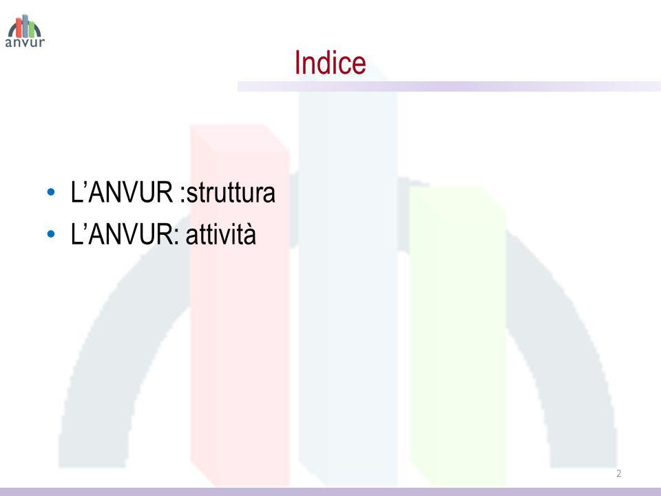 Indice L'ANVUR :struttura L'ANVUR: attività