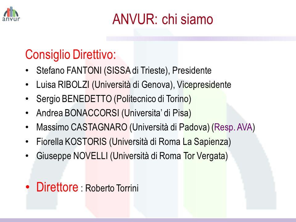 ANVUR: chi siamo Consiglio Direttivo: Direttore : Roberto Torrini
