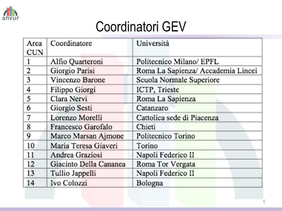 Coordinatori GEV