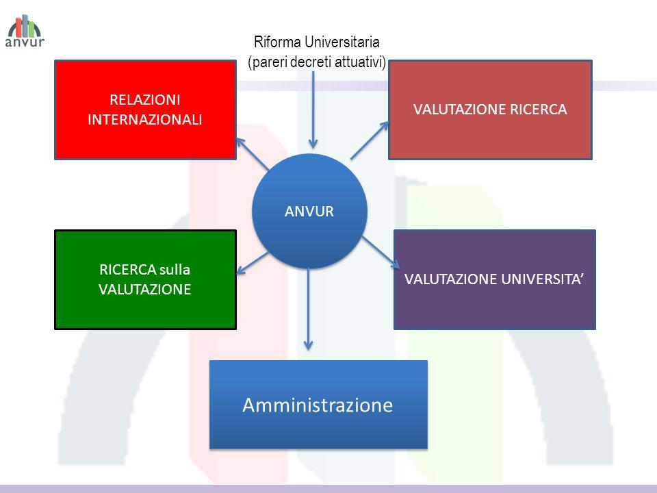 Riforma Universitaria (pareri decreti attuativi)