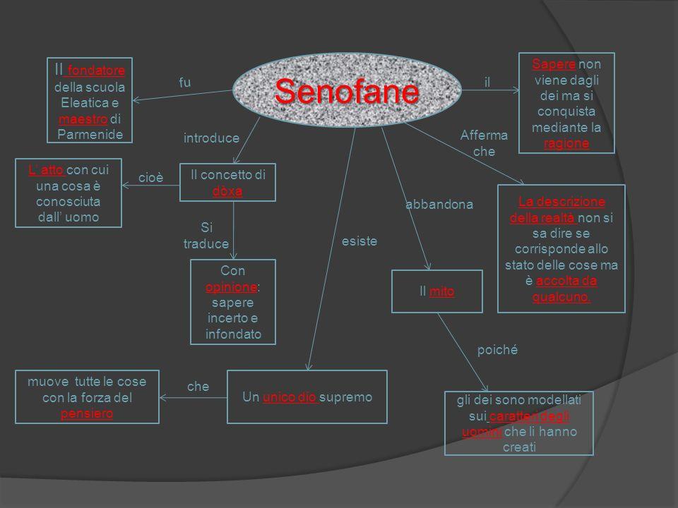 Senofane Il fondatore della scuola Eleatica e maestro di Parmenide