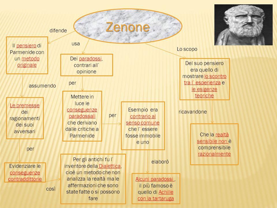 Zenone difende Il pensiero di Parmenide con un metodo originale usa
