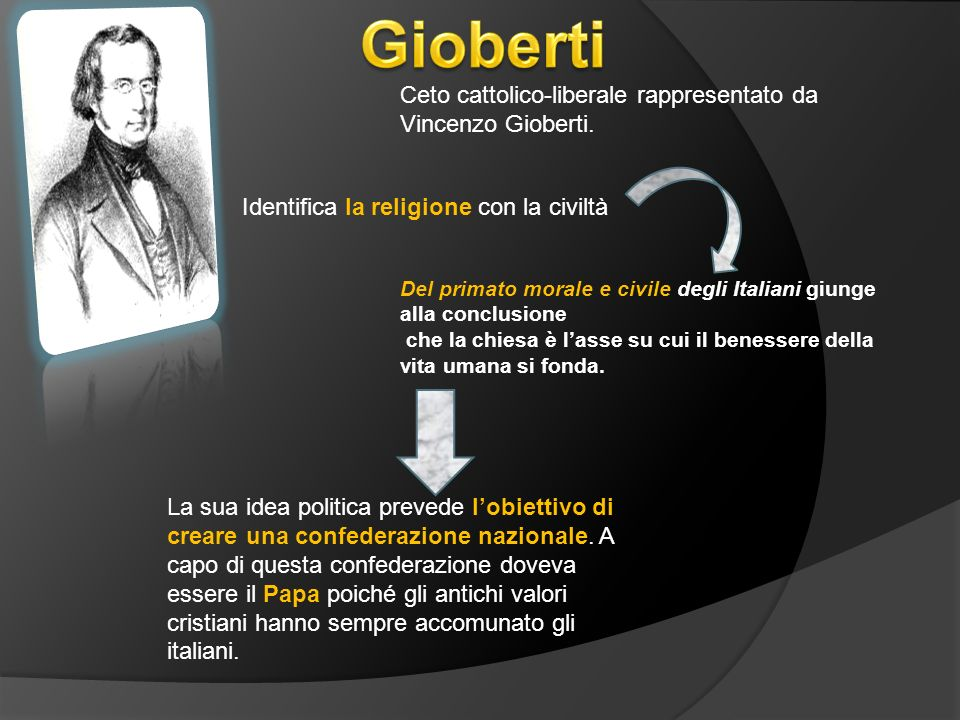 Gioberti Ceto cattolico-liberale rappresentato da Vincenzo Gioberti. Identifica la religione con la civiltà.