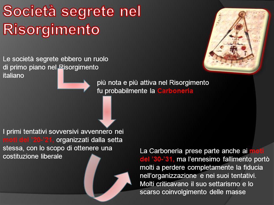 Società segrete nel Risorgimento