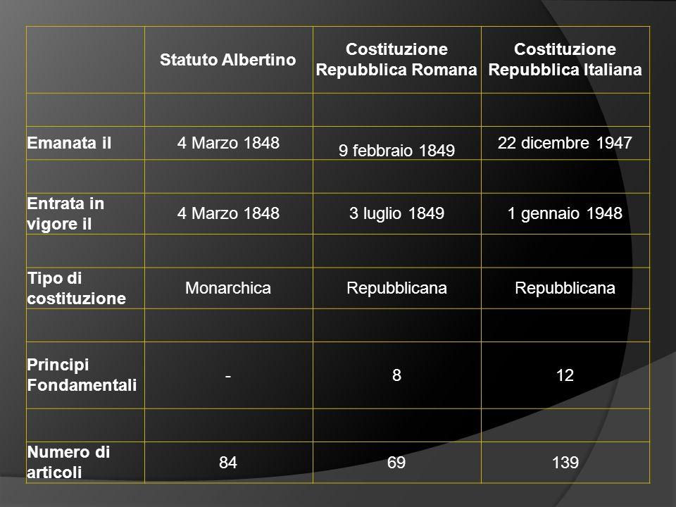 Costituzione Repubblica Romana Costituzione Repubblica Italiana