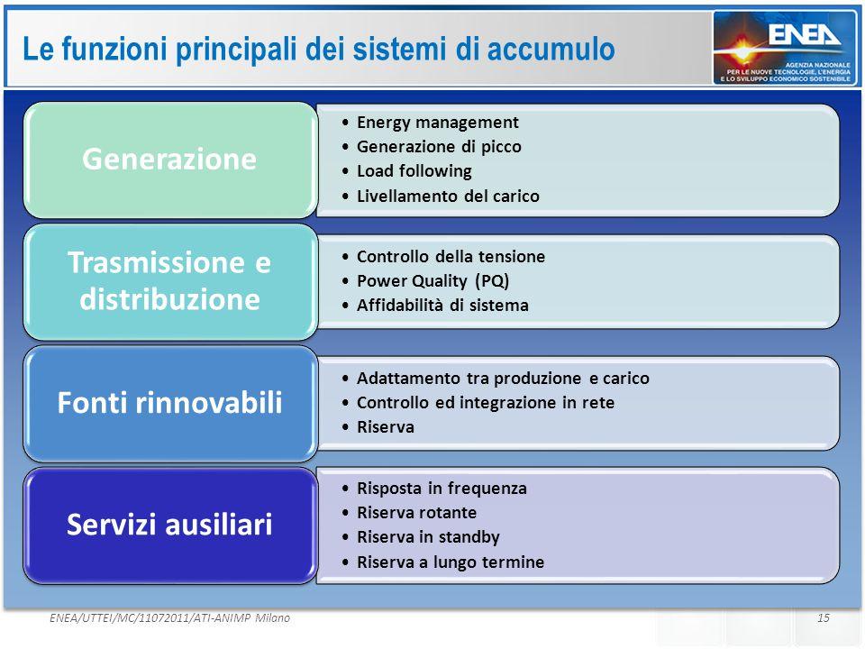 Le funzioni principali dei sistemi di accumulo