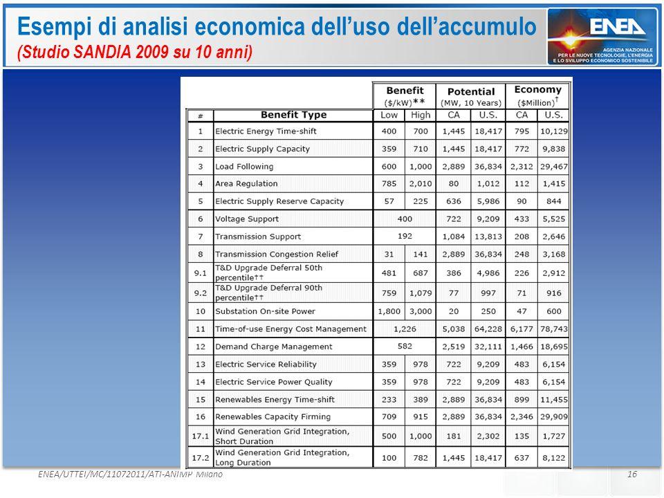 Esempi di analisi economica dell'uso dell'accumulo (Studio SANDIA 2009 su 10 anni)