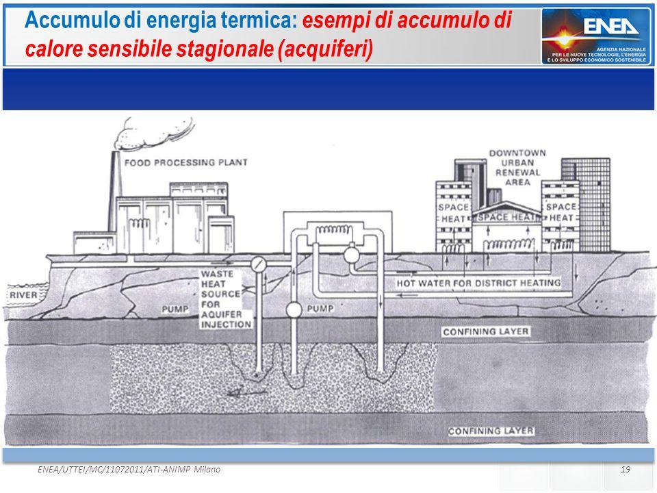 Accumulo di energia termica: esempi di accumulo di calore sensibile stagionale (acquiferi)