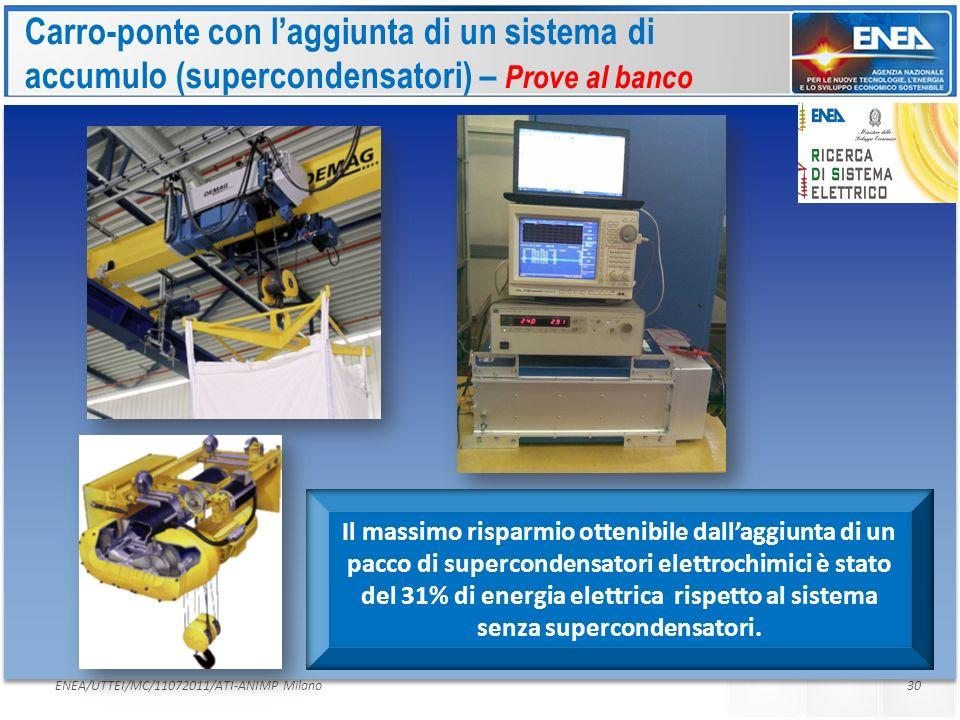 Carro-ponte con l'aggiunta di un sistema di accumulo (supercondensatori) – Prove al banco