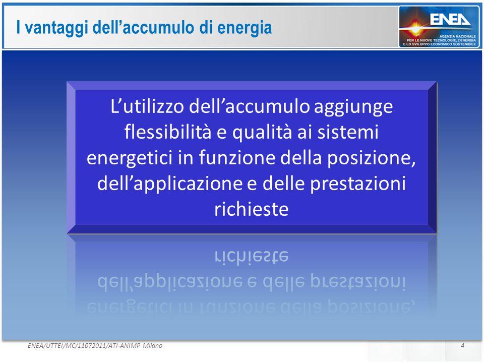 I vantaggi dell'accumulo di energia