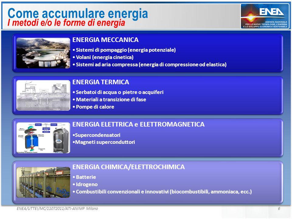 Come accumulare energia I metodi e/o le forme di energia