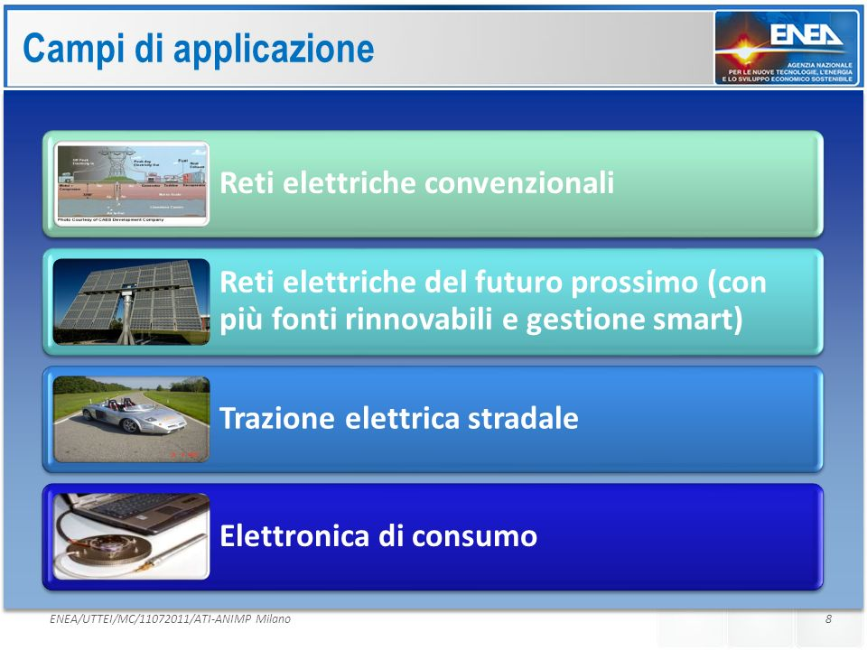 Campi di applicazione Reti elettriche convenzionali