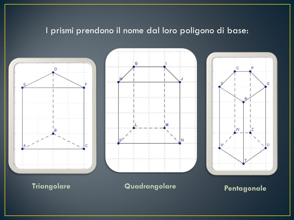 I prismi prendono il nome dal loro poligono di base: