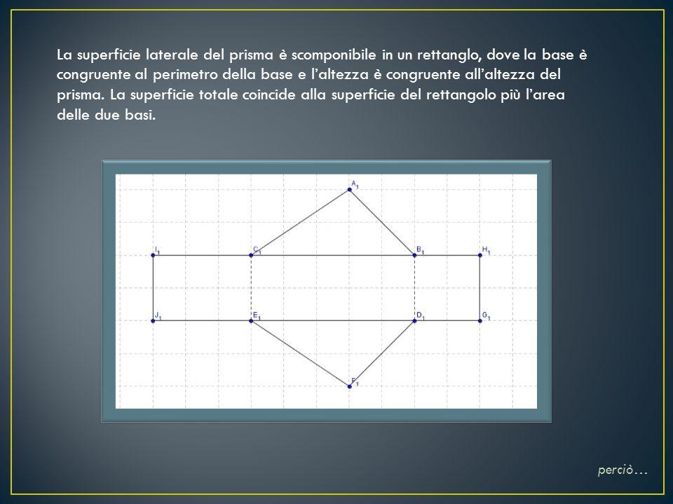 La superficie laterale del prisma è scomponibile in un rettanglo, dove la base è congruente al perimetro della base e l'altezza è congruente all'altezza del prisma. La superficie totale coincide alla superficie del rettangolo più l'area delle due basi.