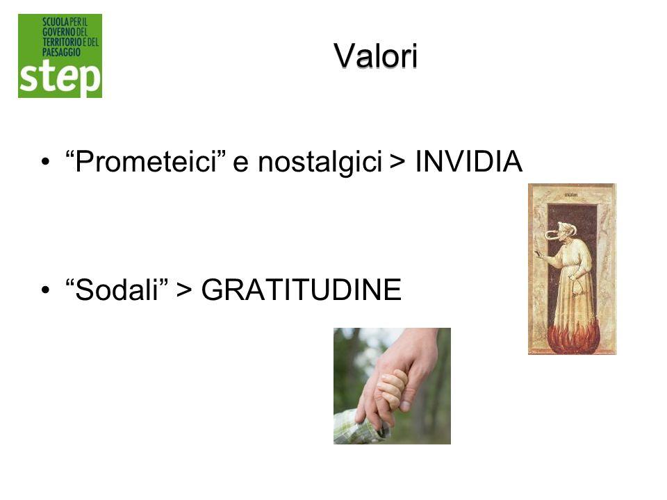 Valori Prometeici e nostalgici > INVIDIA