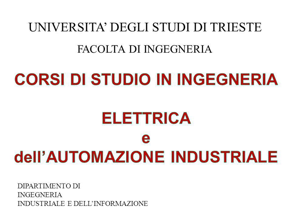 CORSI DI STUDIO IN INGEGNERIA ELETTRICA e dell'AUTOMAZIONE INDUSTRIALE
