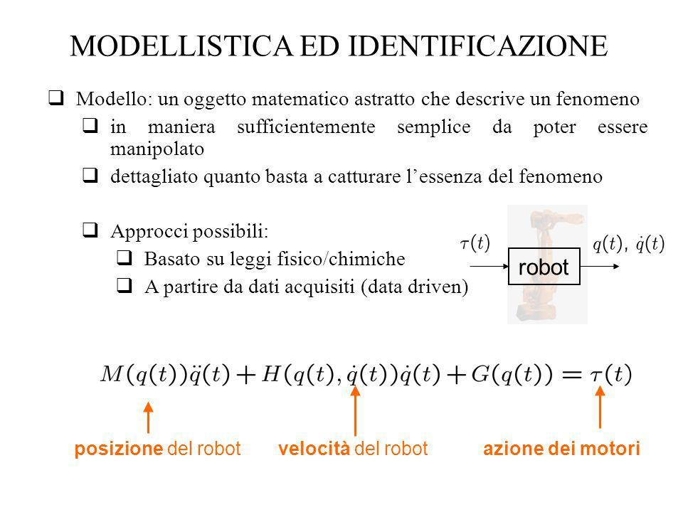 MODELLISTICA ED IDENTIFICAZIONE