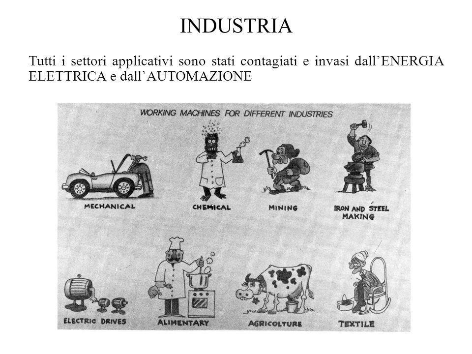 INDUSTRIA Tutti i settori applicativi sono stati contagiati e invasi dall'ENERGIA ELETTRICA e dall'AUTOMAZIONE.