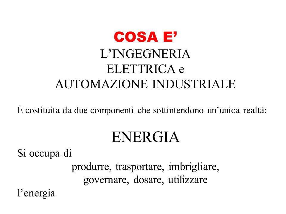 COSA E' L'INGEGNERIA ELETTRICA e AUTOMAZIONE INDUSTRIALE